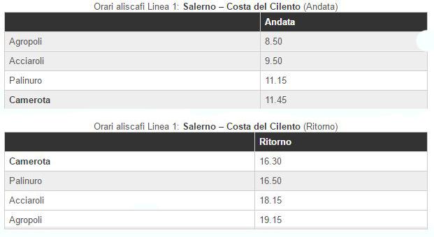 Salerno-Costa-del-Cilento2019